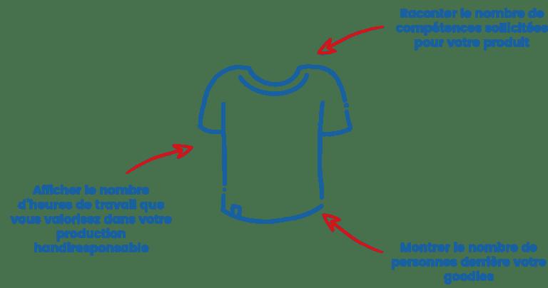 detail tee shirt