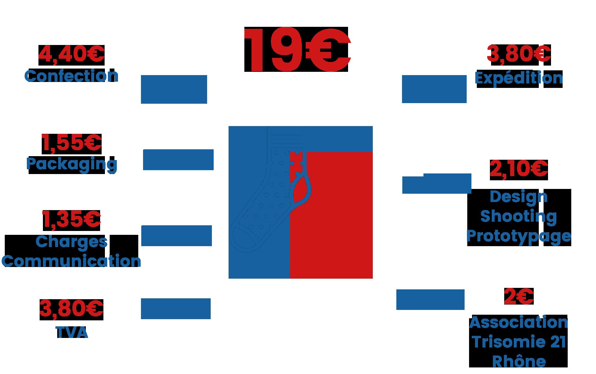 prix chaussettes depareillees