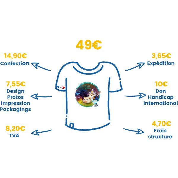 explication prix tshirt play for good